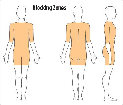 rules-legal-blocking-zones
