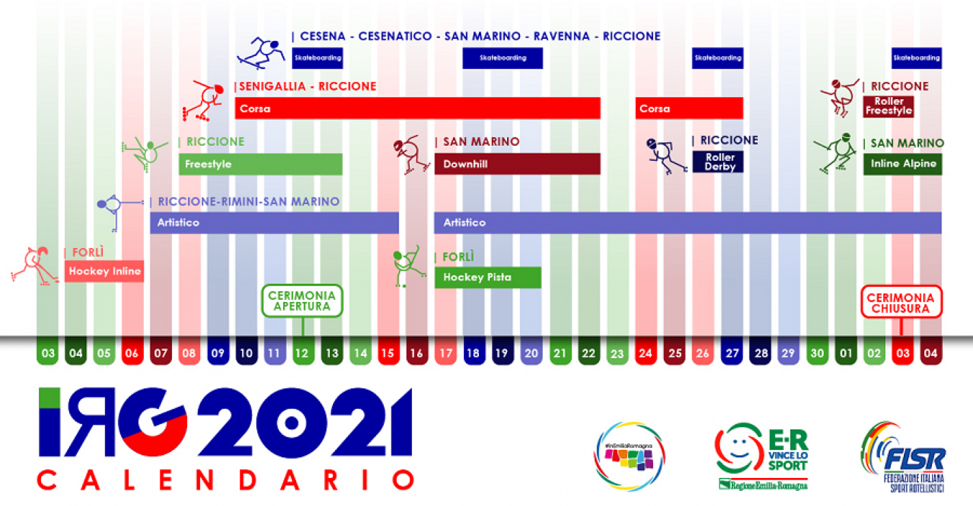 Calendario degli Italian Roller Games 2021